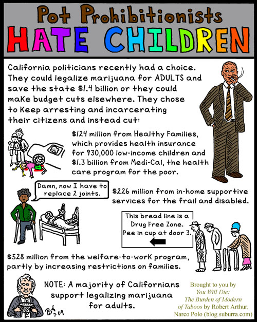 Pot Prohibitionists Hate Children